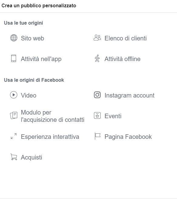 Retargeting facebook ads pubblico personalizzato