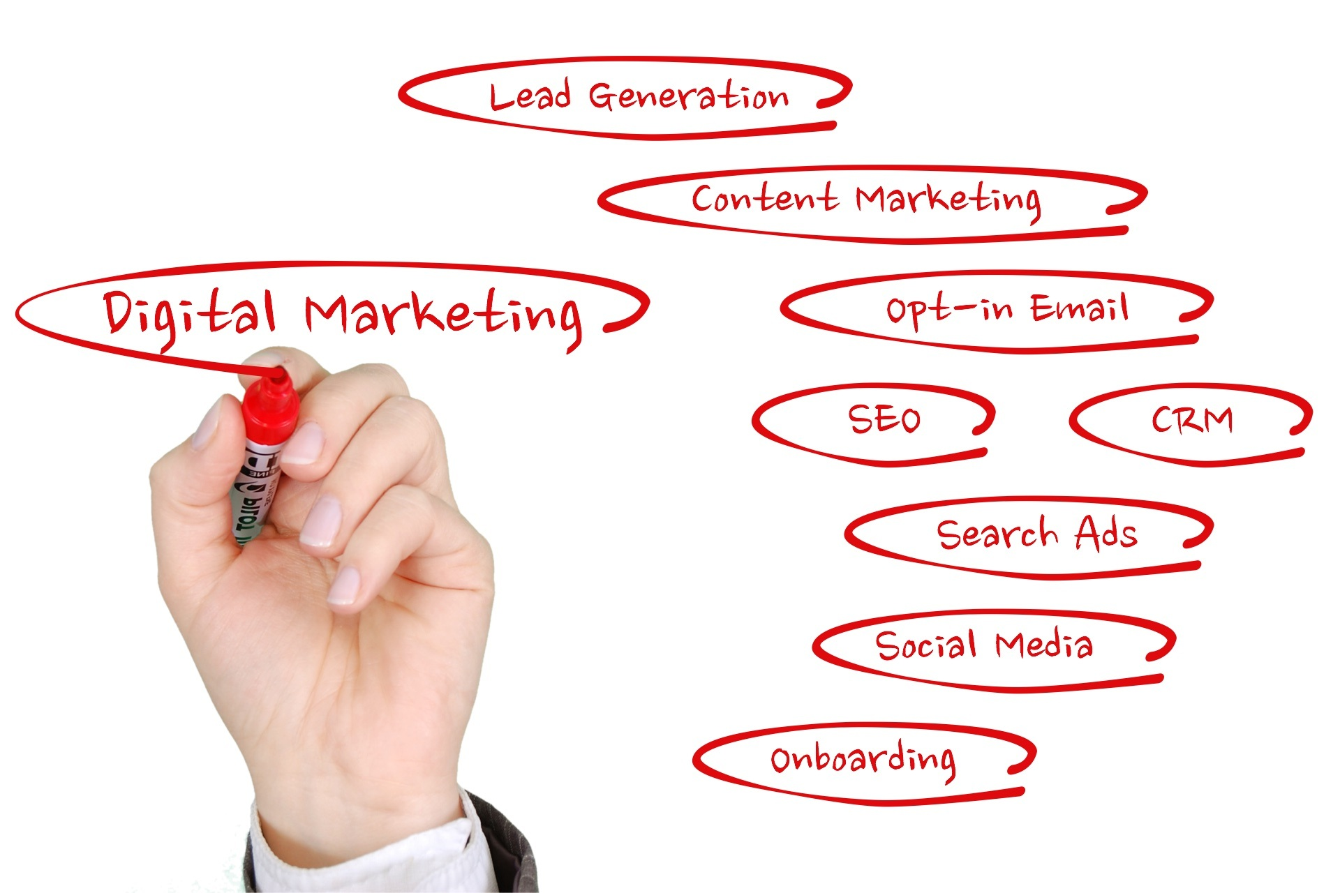 marketing per pmi